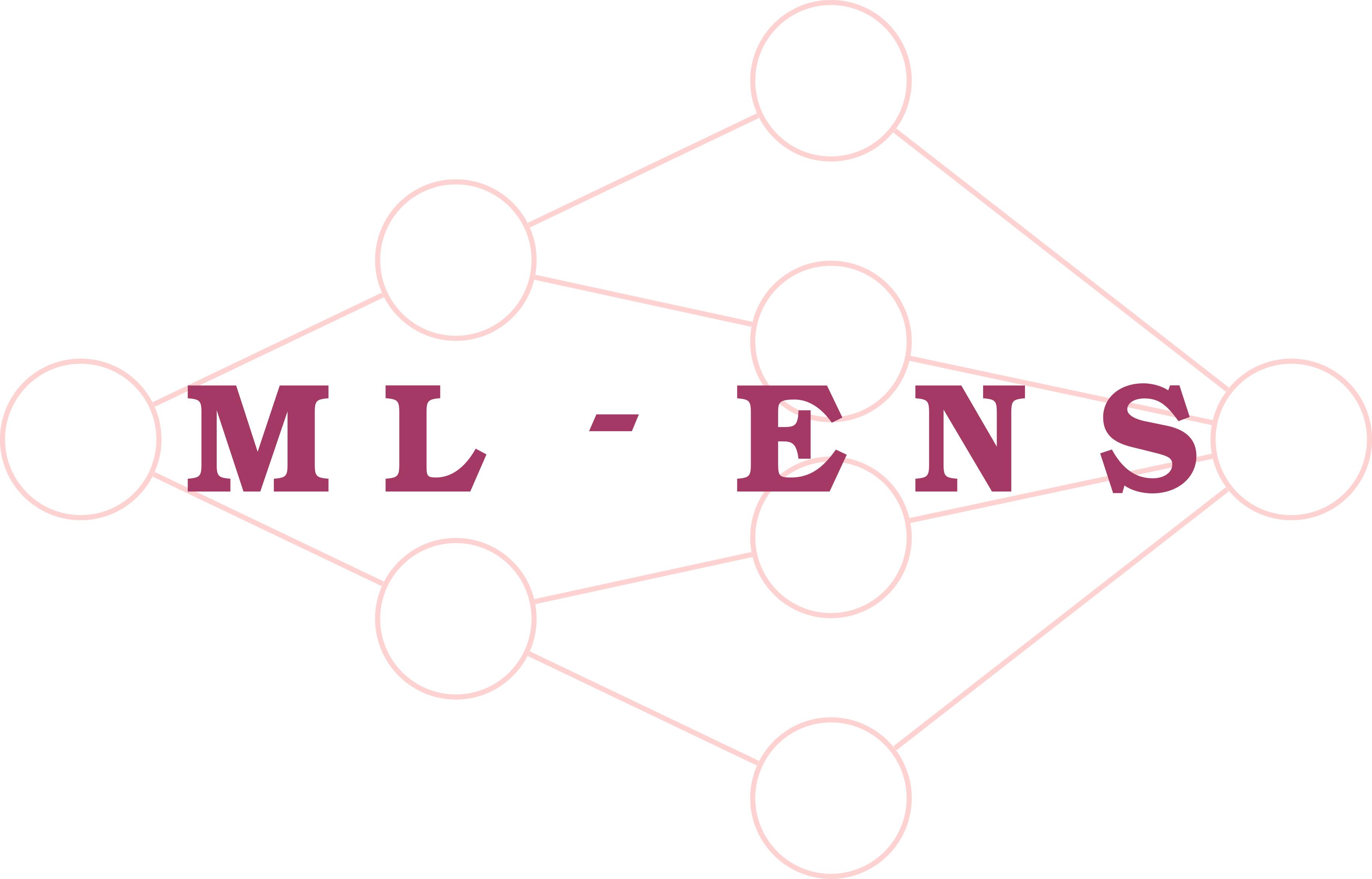 Advanced features tutorial — mlens 0 2 3 documentation